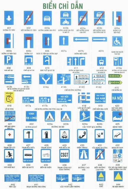 Nhận dạng hệ thống biển báo giao thông đường bộ